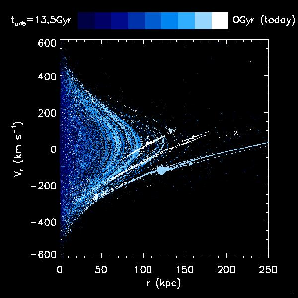 Overview radial phase space diagram sciox Choice Image
